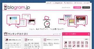 Blogram1.jpg